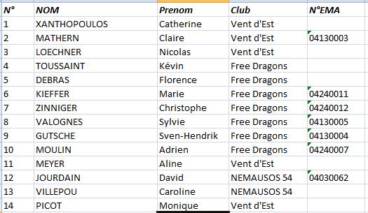 Championnat du Grand Est : Manche de Strasbourg Inscri10