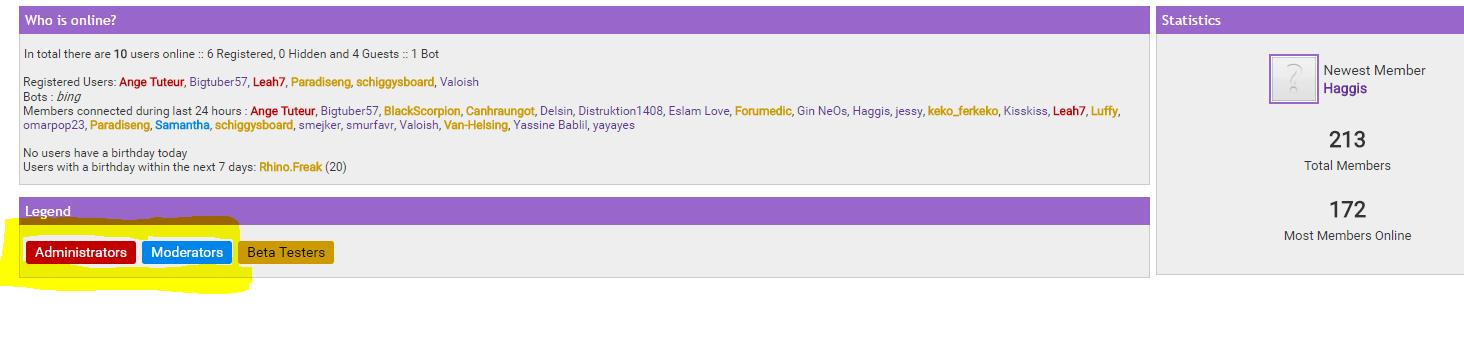 [Feedback]Moderators legend in the forums Modera10