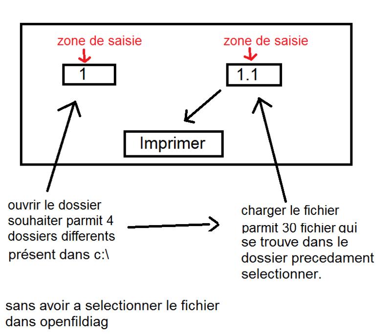[résolu] Aide logiciel ( recherche puis impression ) Page111