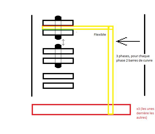 Connexion entre flexible et jeu de barres Barre_12