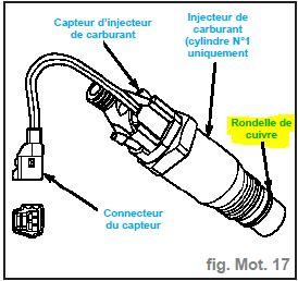Fuite injecteur Inject10
