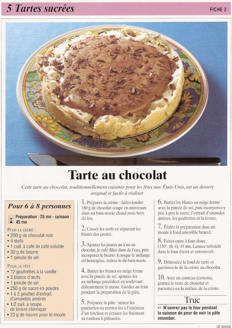 Les tartes sucrés Calend14
