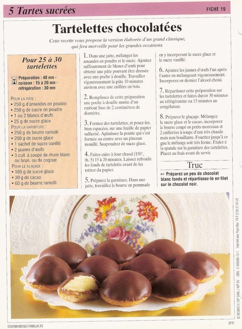 Les tartes sucrés Calend20