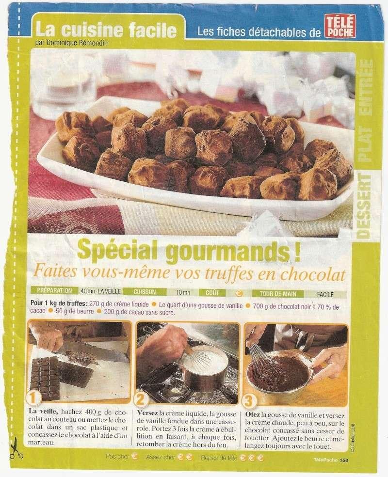Les chocolats Recett32
