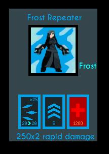 Profile - Dr.Kran Frost_20