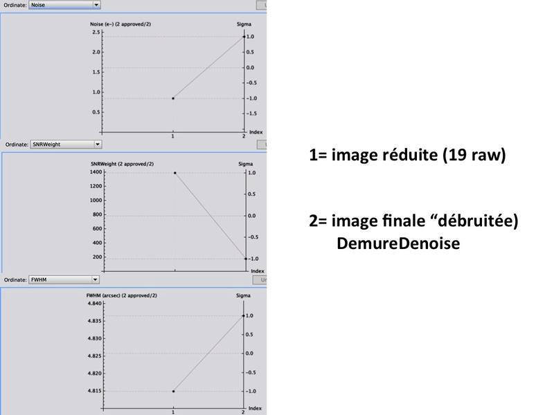 Super script DemureDenoise (PixInsight) Diapos11