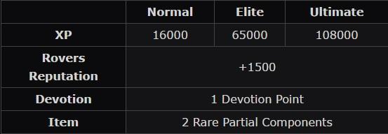 Rhowari Legacy Reward10