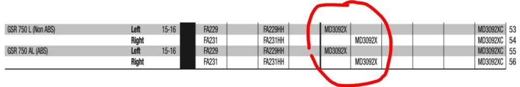 changement disques de frein 116