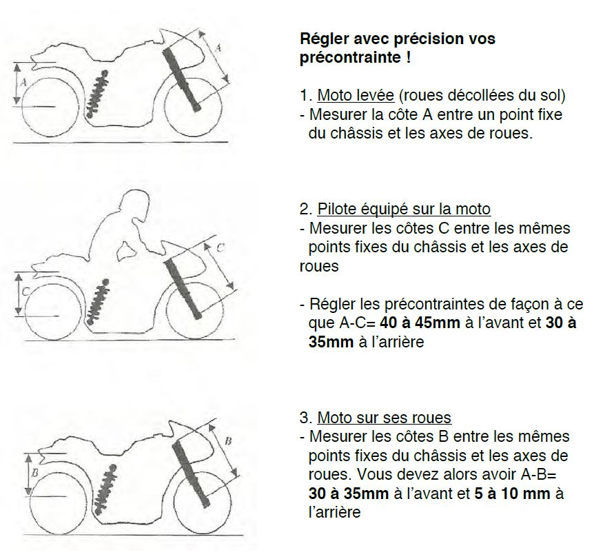 Honda CBR 600 Captur77