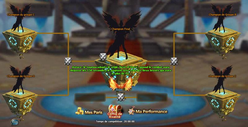Compétition des Champion Bandic54