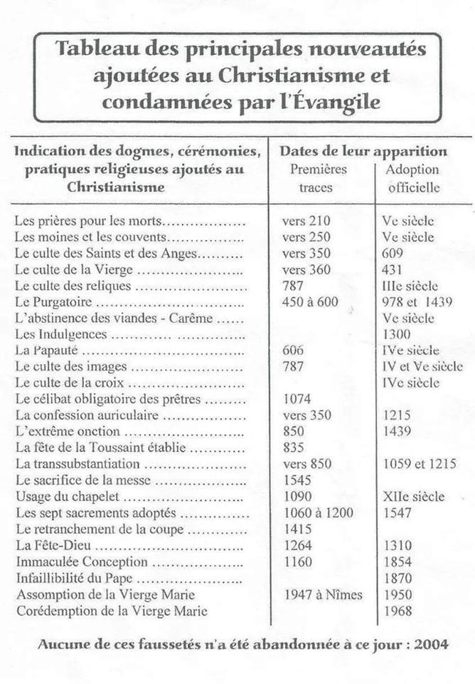 Avertissement aux catholiques Aux_ca11