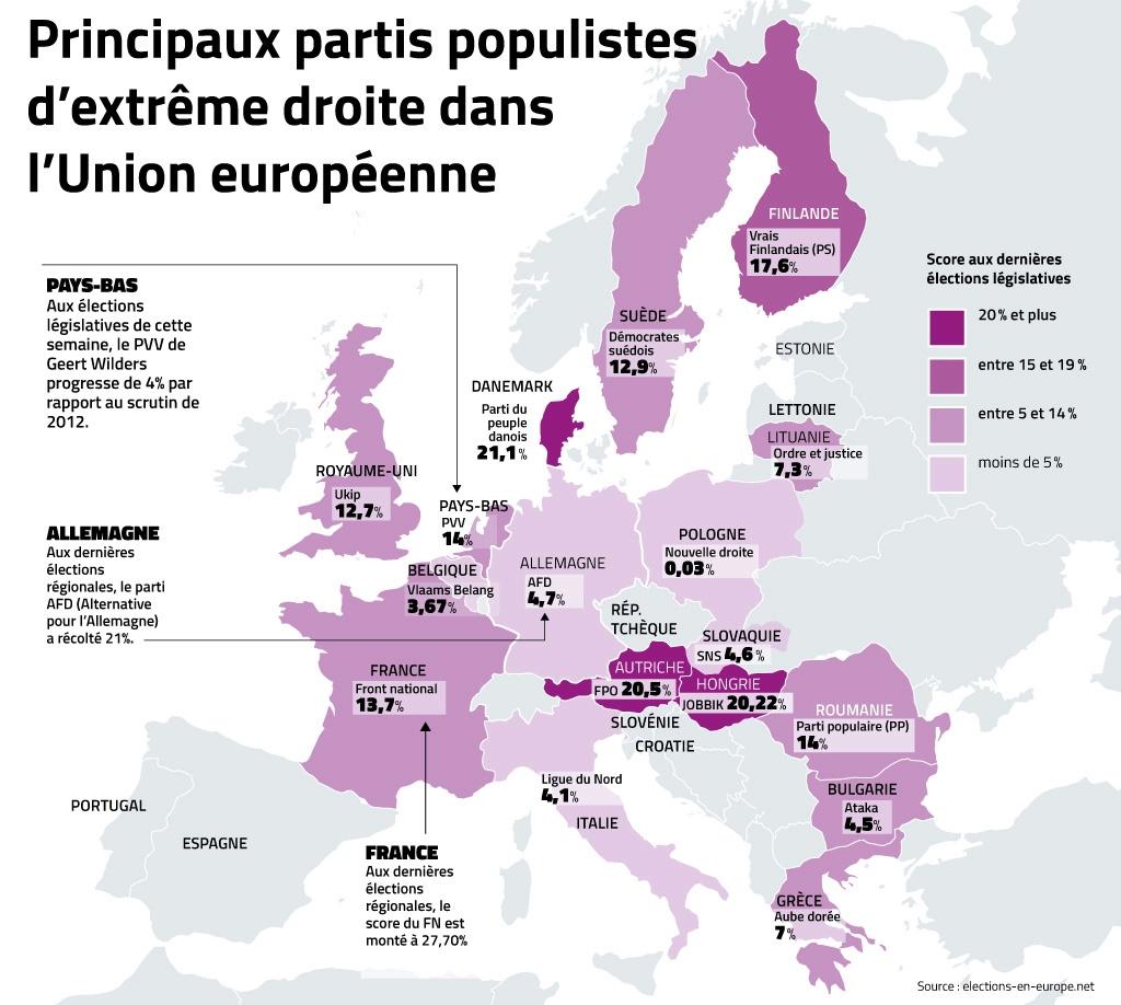 Racismo, Nacionalismo e outros ismos... Europe10