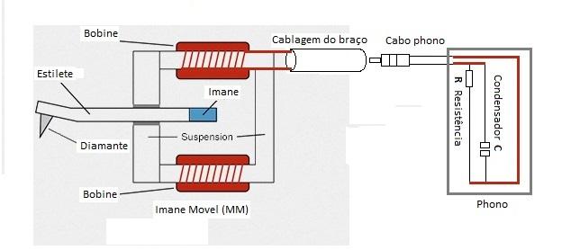Comparações entre células MM (achtung!) Mm10