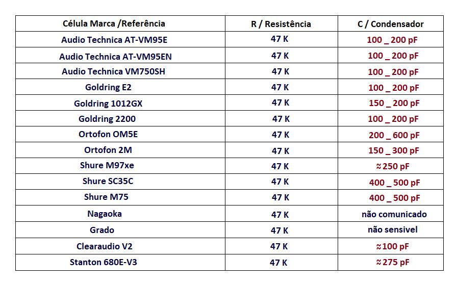 Comparações entre células MM (achtung!) Mm_rc10