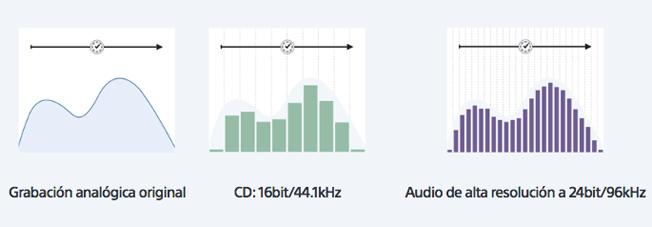Necesitamos tanto avance y nuevos Chips para escuchar audio digital? - Página 7 1366_210