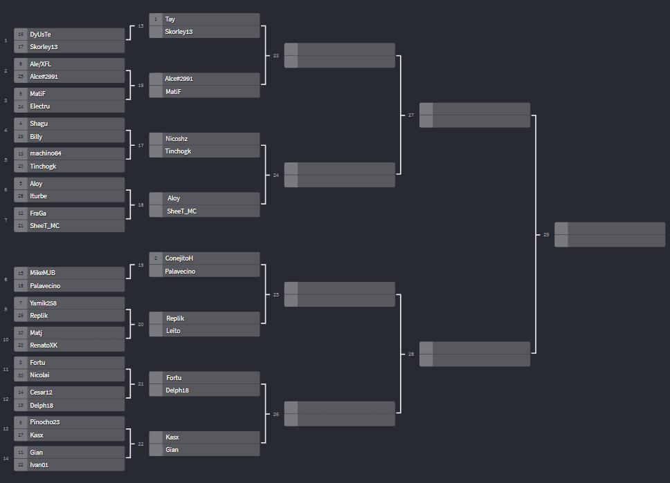 [OFICIAL] Small pong 8vos de final. Torneo10