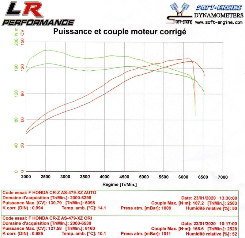Programmation ? Boitier pour passage à l'Ethanol - Page 4 Img08210