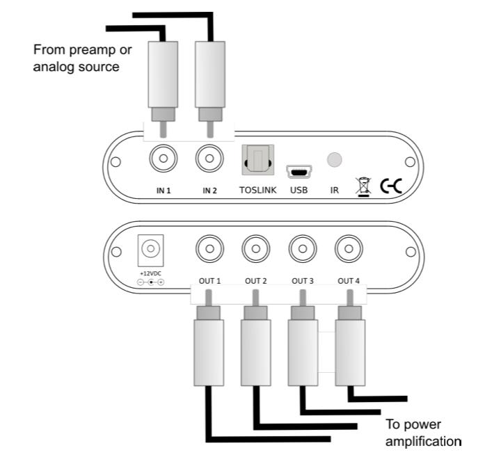 Integrazione miniDSP /Dirac in impianto esistente Dirac10