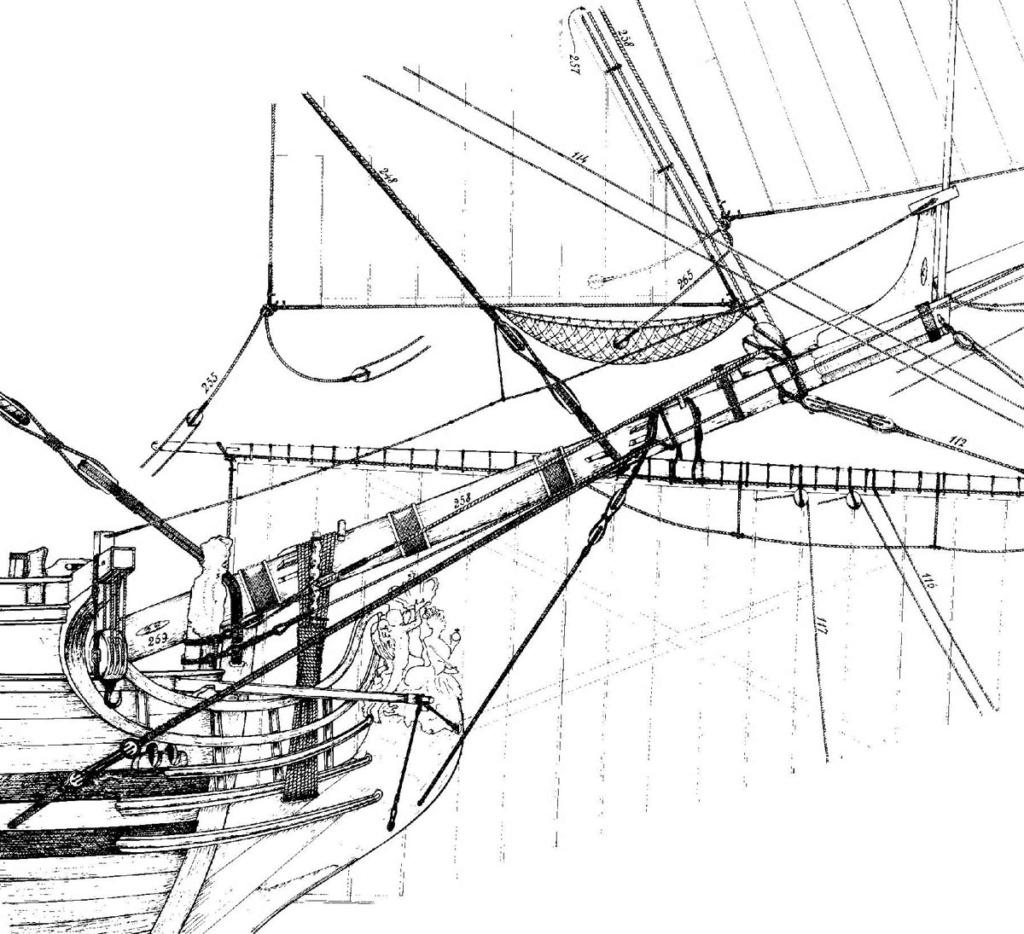 Fregate H.M.S Surprise au 1/48 de A.L - Page 6 Royalc10