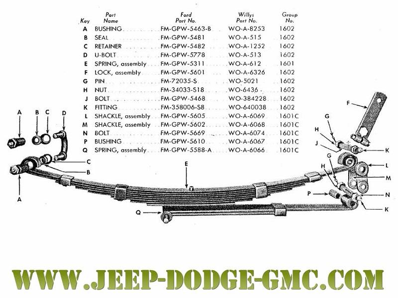 Jeep Willys en résine 3D au 1/24 et au 1/12 avec épave - Page 5 Paquet10