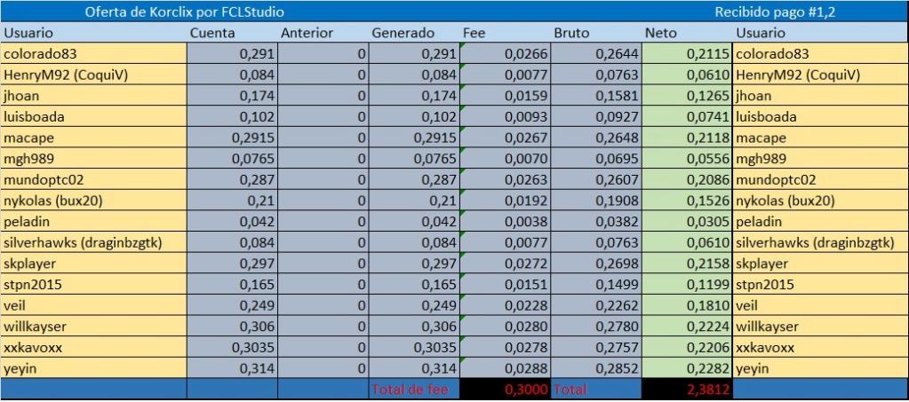 [CERRADA] KORCLIX - Gold - Refback 80% - Mínimo 2$ - Rec. Pago 3 - SCAM - Página 3 80612210