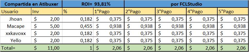 [PAGANDO] COMPARTIDA - Compra REFERIDOS RENTADOS en Atibuxer Atibux13