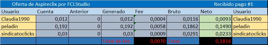 [PAGANDO] ASPIRECLIX - Mega - Refback 80% - Mínimo 4$ - Rec. Pago 8 Image_68