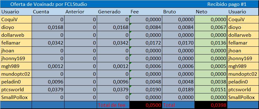 [PAUSADA] VOXINADZ - Standard - Refback 80% - Mínimo 2$ - Rec. Pago 2 Pago1v10