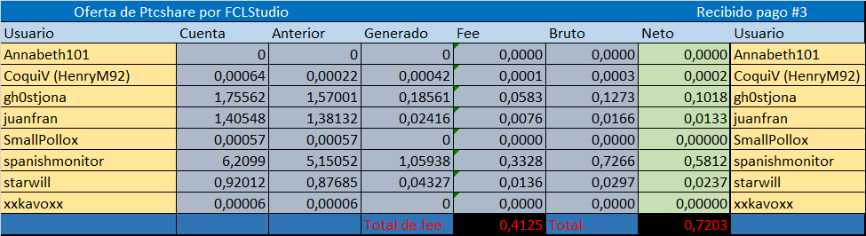 [PAGANDO]  PTCSHARE - Standard - Refback 80% - Mínimo 1$ - Rec. Pago 3 - Página 2 Pagopt13