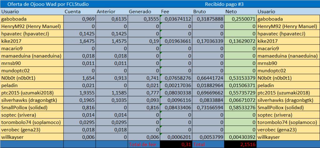 [COMPLETA] OJOOO - Standard - Refback 80% - Minimo 2$ - Rec. Pago 5 - Página 3 Refer123