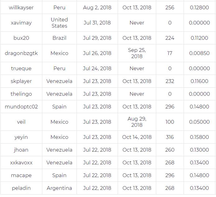 [PAGANDO] MINERVA-CLICKS - Artemis - Refback 80% - Mínimo 4$ - Rec. Pago 2 - Página 3 Refer129