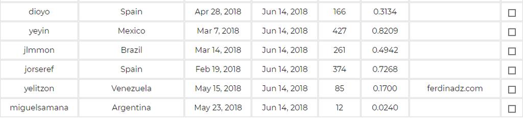 [CERRADA] USEADZ - Ruby (30 dias) - Refback 80% - Minimo 4$ - Rec. Pago 12 - Página 3 Referi16