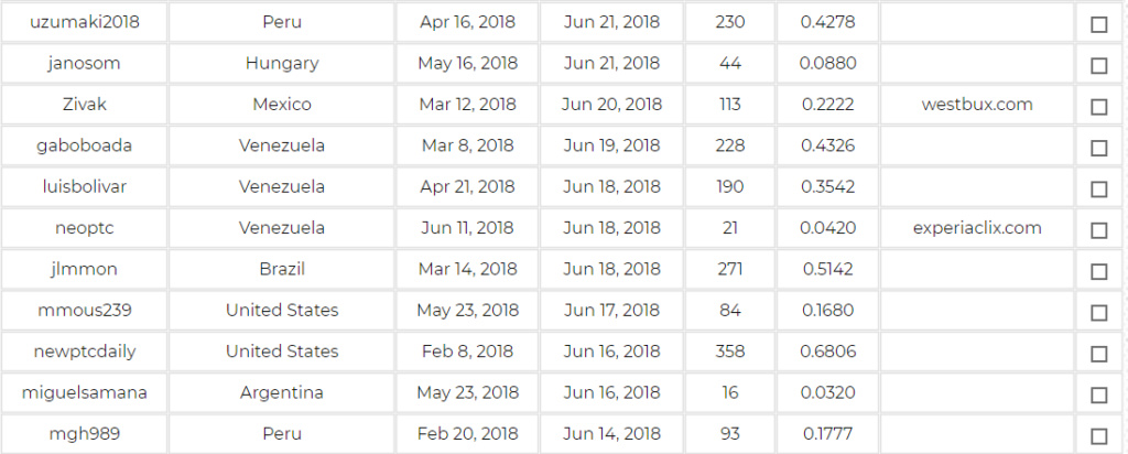 [CERRADA] USEADZ - Ruby (30 dias) - Refback 80% - Minimo 4$ - Rec. Pago 12 - Página 3 Referi26