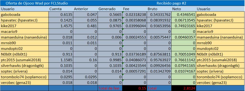 [COMPLETA] OJOOO - Standard - Refback 80% - Minimo 2$ - Rec. Pago 5 - Página 3 Referi48