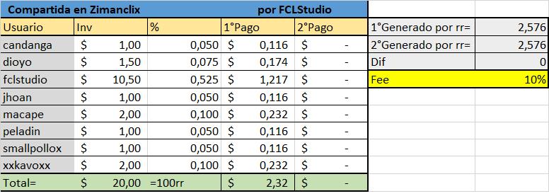 [PAUSADA] [COMPLETA] [PAGANDO] COMPARTIDA - Compra REFERIDOS RENTADOS en Zimanclix Tabla_13