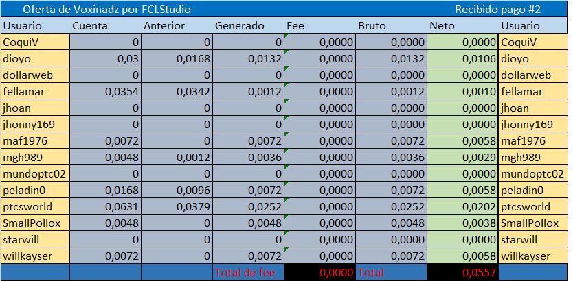 [PAUSADA] VOXINADZ - Standard - Refback 80% - Mínimo 2$ - Rec. Pago 2 Voxina11