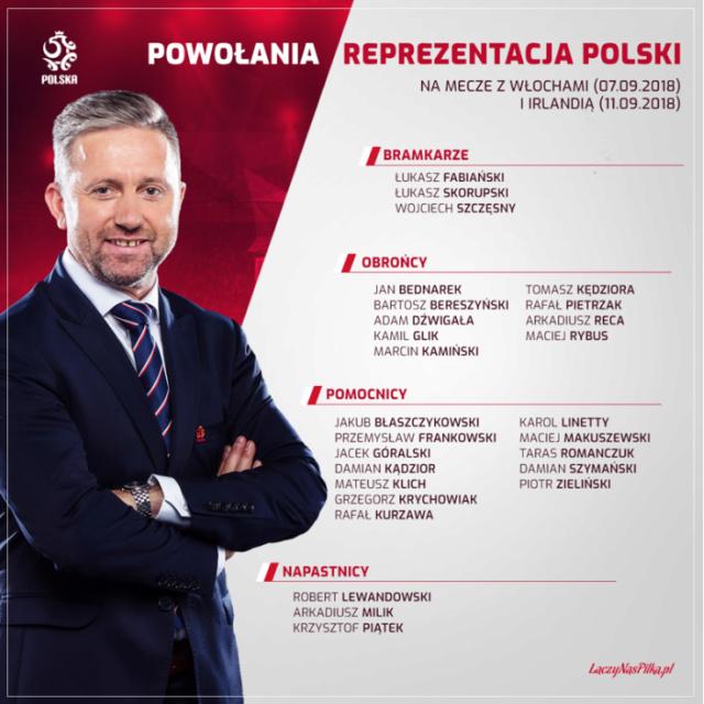 Grupy Ligi Narodów - Page 2 Powoaa12