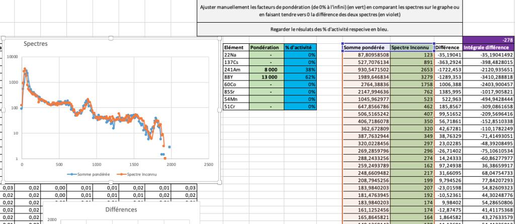 identification des isotopes en temps réel Captur13