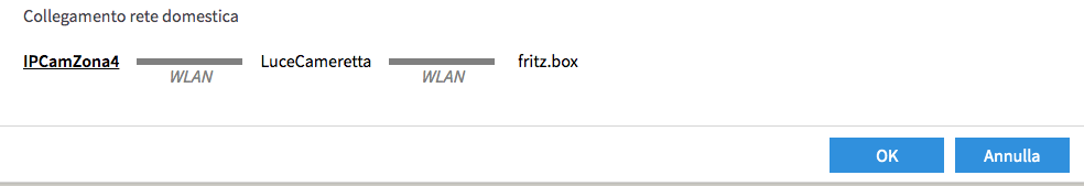 Fritz 3390 - Dispositivi che si connettono uno all'altro ??  Scherm10