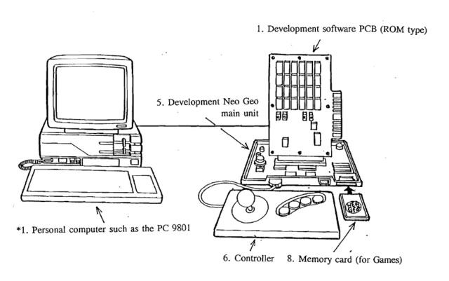 Neo-Geo development tool Kit110