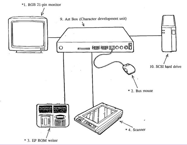 Neo-Geo development tool Kit210