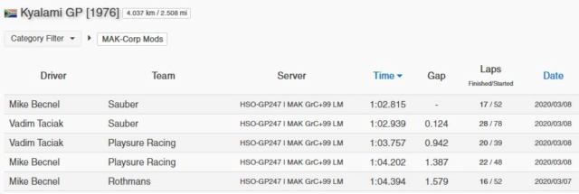 GP247 Speedweeks I - Prototypes (March 5-20) Captur11