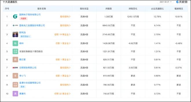 Блокчейн-операции, и источник дохода для бизнеса 660x3510