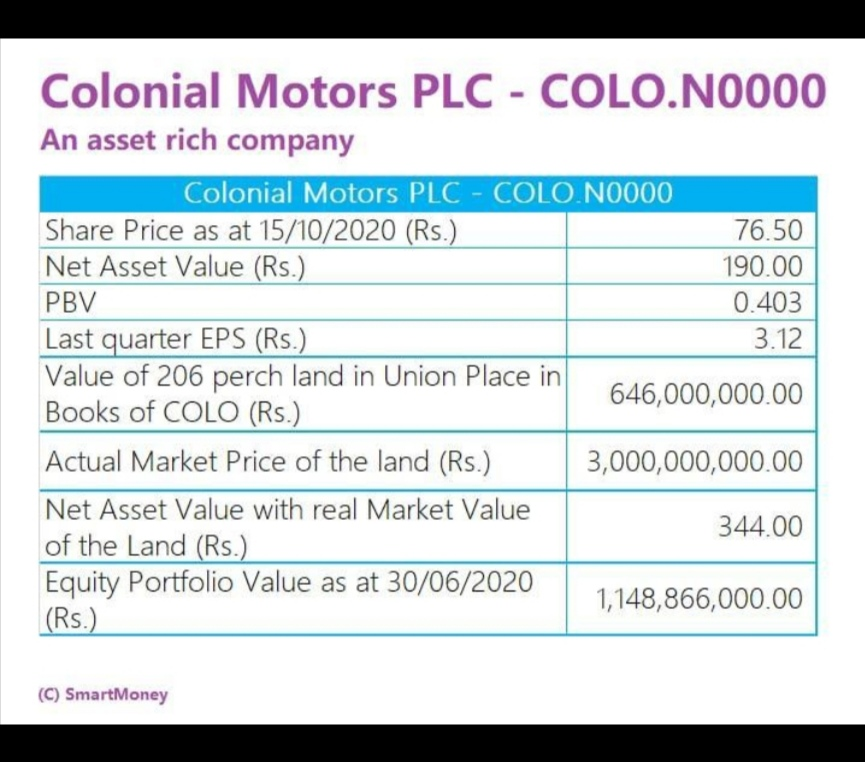 C M HOLDINGS PLC (COLO.N0000) - Page 13 Screen11