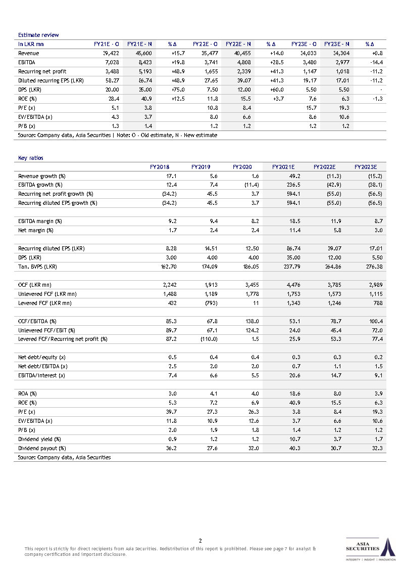 DIPPED PRODUCTS PLC (DIPD.N0000) - Page 10 Asia-s15