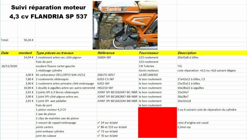 Rénovation moteur de Flandria SP537 Copie_11