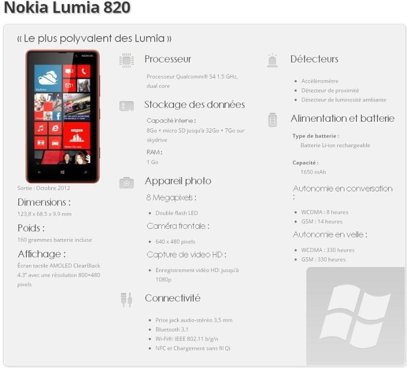 [INFO] Présentation du Nokia Lumia 820 Nokia-12