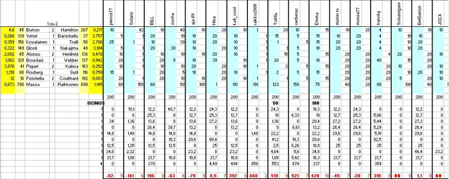 [TD-2008] Résultats du Tiercé des Duels - Page 6 Td13a10