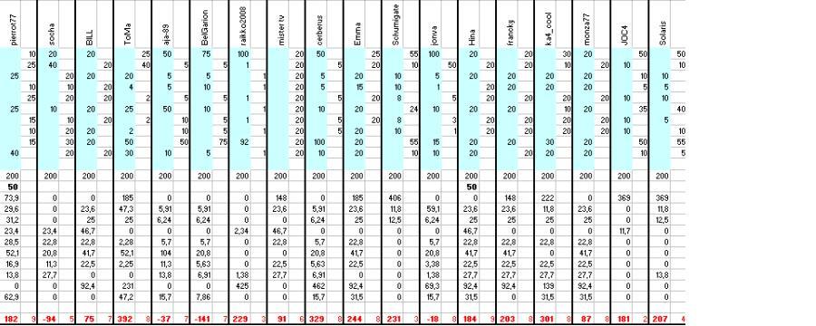 [TD-2008] Résultats du Tiercé des Duels - Page 6 Td14a10