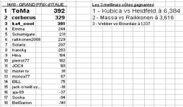 [TD-2008] Résultats du Tiercé des Duels - Page 6 Td14c10